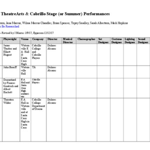 Cabrillo_TheatreArts_Stage_Performances_V5.pdf